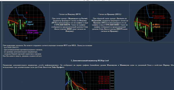 Trade Expert   Automated Forex Trading System
