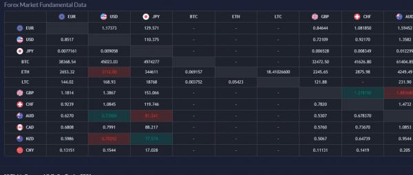 OnlineTrader forex trading php script Litecoin, Bitcoin, Ethereum
